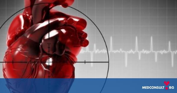 Остър инфаркт на миокарда