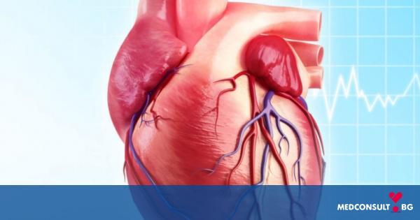 Остър миокарден инфаркт