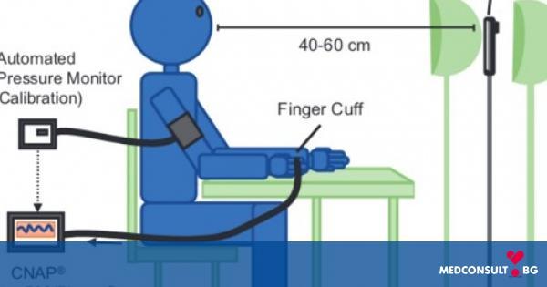 Кръвното налягане вече може да се определи от видеозапис